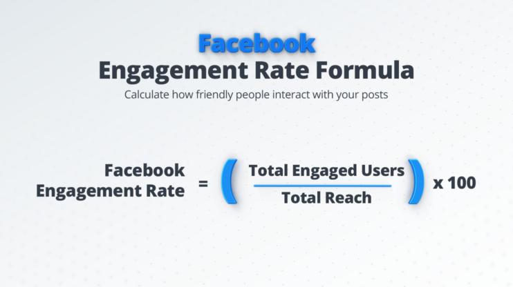 Facebook Engagement Rate Formula