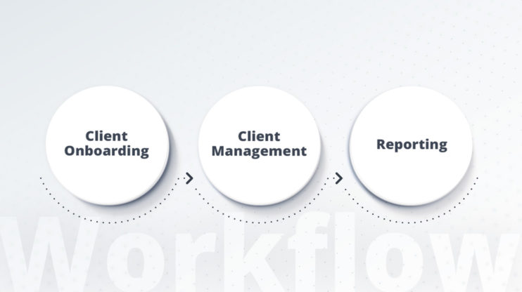 3 categories of agency workflow: client onboarding, client management and reporting