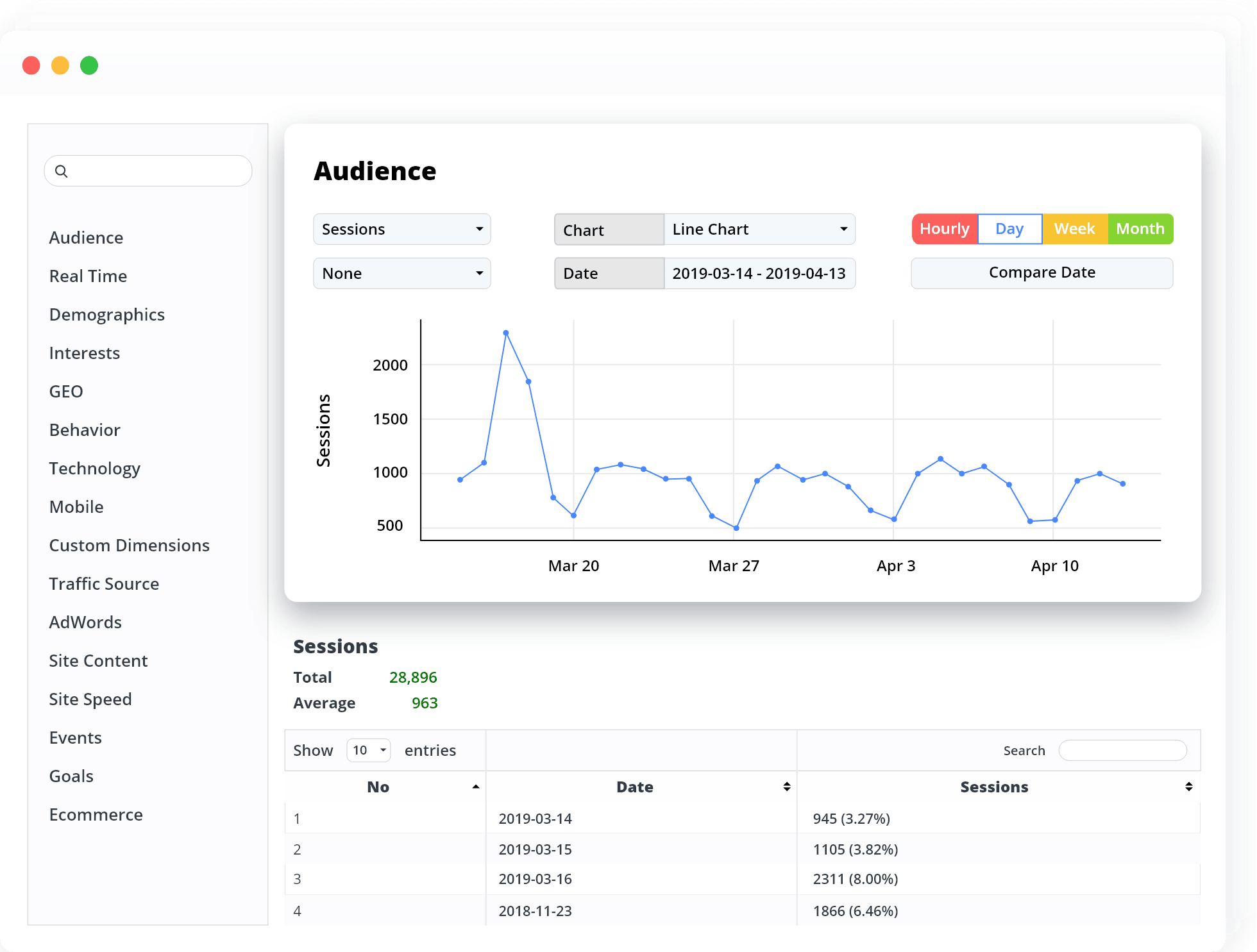 Google analytics - wordpress automaton plugin