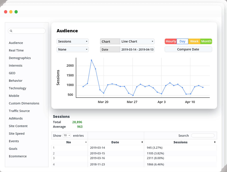 Most Powerful Google Analytics Plugin